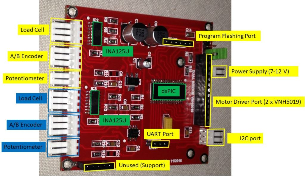 Dual_Joint_Control_Board_Photo_2_20180802